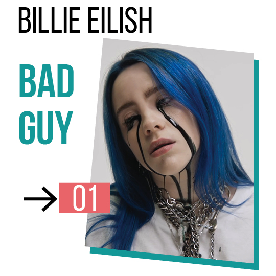 billie eilish ingles 2019